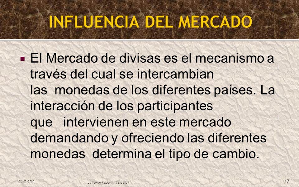 El Mercado de divisas es el mecanismo a través del cual se intercambian las monedas de los diferentes países. La interacción de los participantes que
