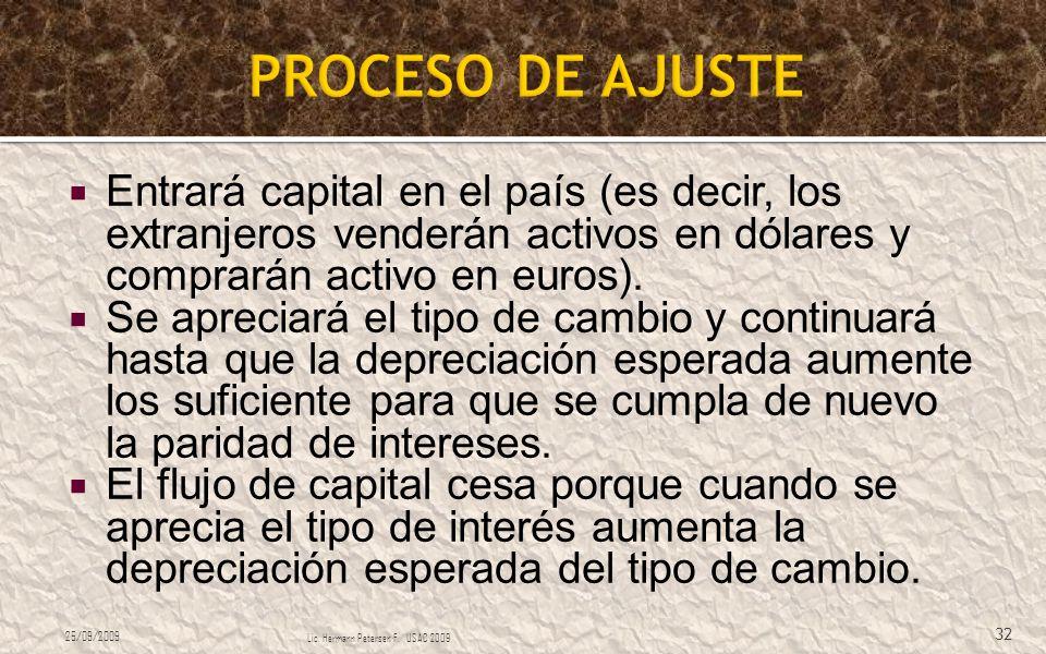 Entrará capital en el país (es decir, los extranjeros venderán activos en dólares y comprarán activo en euros). Se apreciará el tipo de cambio y conti