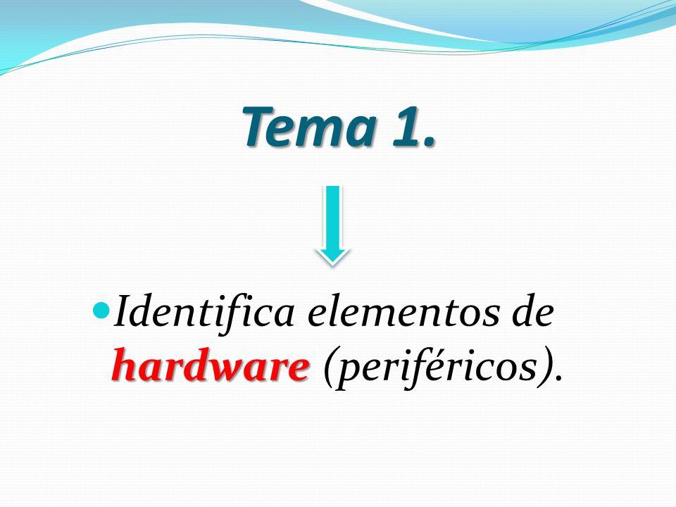 1 Concepto subsidiario de Hardware. Contenidos operativos… * Identifica elementos de h hh hardware (periféricos). * Identifica las unidades de medida