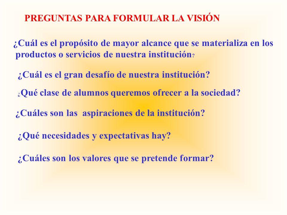 PREGUNTAS PARA FORMULAR LA VISIÓN ¿Cuál es el propósito de mayor alcance que se materializa en los productos o servicios de nuestra institución ? ¿Cuá