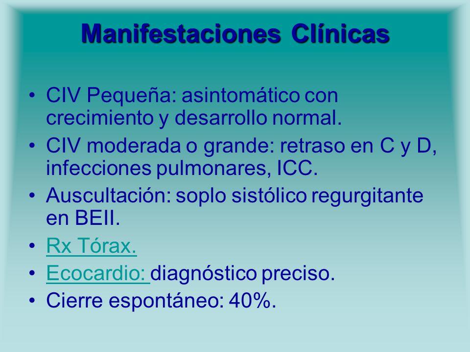 Manifestaciones Clínicas CIV Pequeña: asintomático con crecimiento y desarrollo normal. CIV moderada o grande: retraso en C y D, infecciones pulmonare