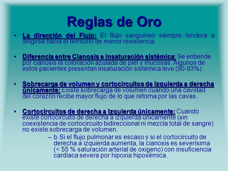 Canal AV Completo Prevalencia: – 2% de todas las CC.
