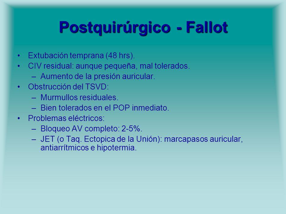 Postquirúrgico - Fallot Extubación temprana (48 hrs). CIV residual: aunque pequeña, mal tolerados. –Aumento de la presión auricular. Obstrucción del T