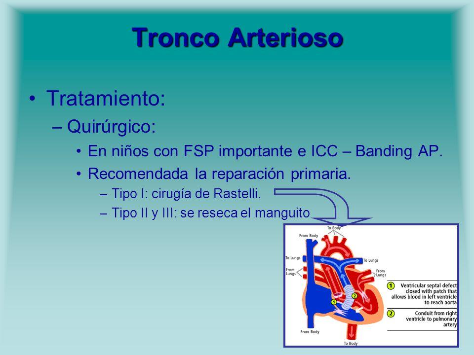 Tronco Arterioso Tratamiento: –Quirúrgico: En niños con FSP importante e ICC – Banding AP. Recomendada la reparación primaria. –Tipo I: cirugía de Ras
