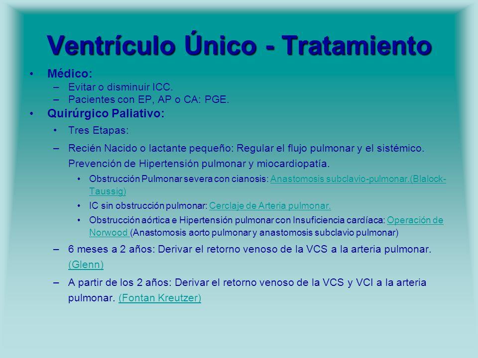 Ventrículo Único - Tratamiento Médico: –Evitar o disminuir ICC. –Pacientes con EP, AP o CA: PGE. Quirúrgico Paliativo: Tres Etapas: –Recién Nacido o l
