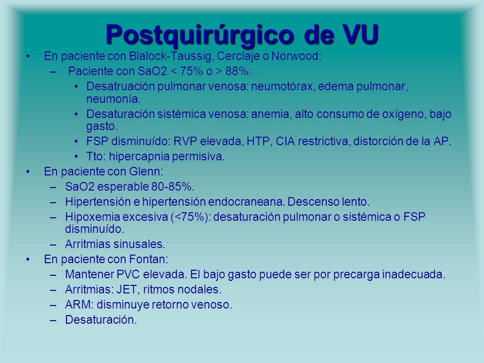 Postquirúrgico de VU En paciente con Blalock-Taussig, Cerclaje o Norwood: – Paciente con SaO2 88%: Desatruación pulmonar venosa: neumotórax, edema pul