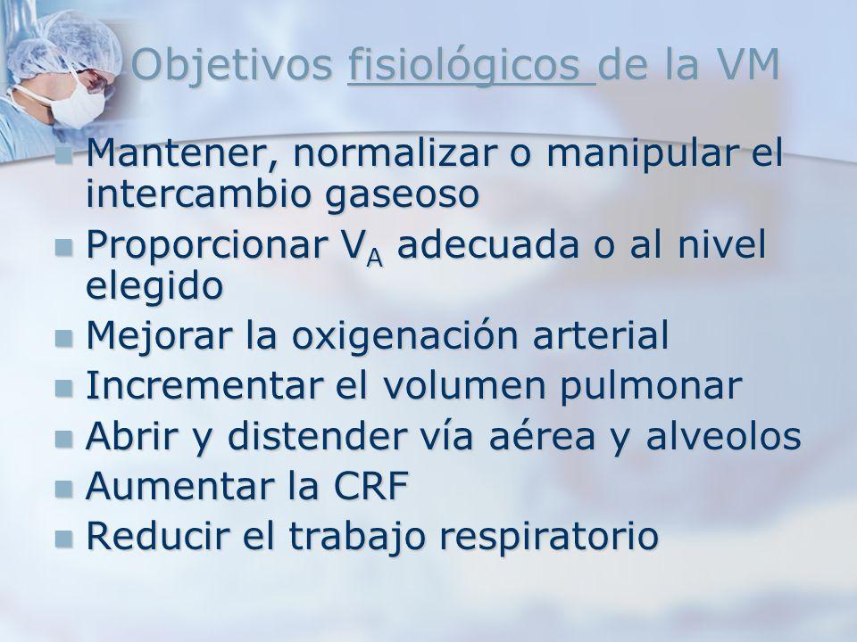 Objetivos fisiológicos de la VM Mantener, normalizar o manipular el intercambio gaseoso Mantener, normalizar o manipular el intercambio gaseoso Propor