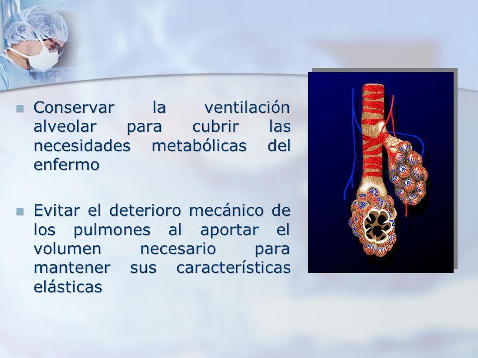 Conservar la ventilación alveolar para cubrir las necesidades metabólicas del enfermo Conservar la ventilación alveolar para cubrir las necesidades me