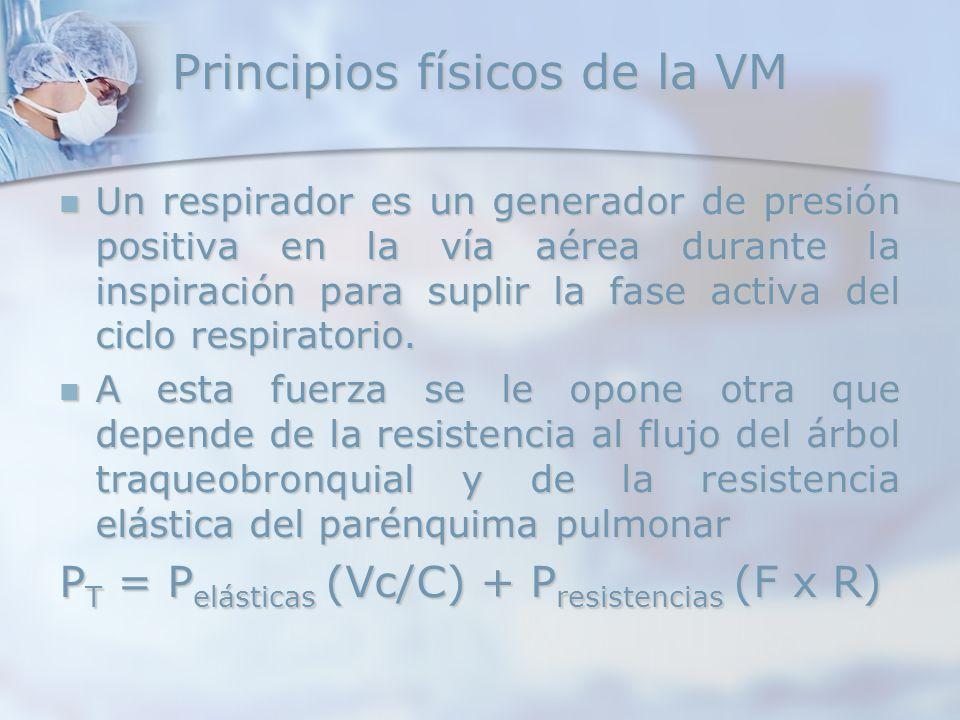 Principios físicos de la VM Un respirador es un generador de presión positiva en la vía aérea durante la inspiración para suplir la fase activa del ci
