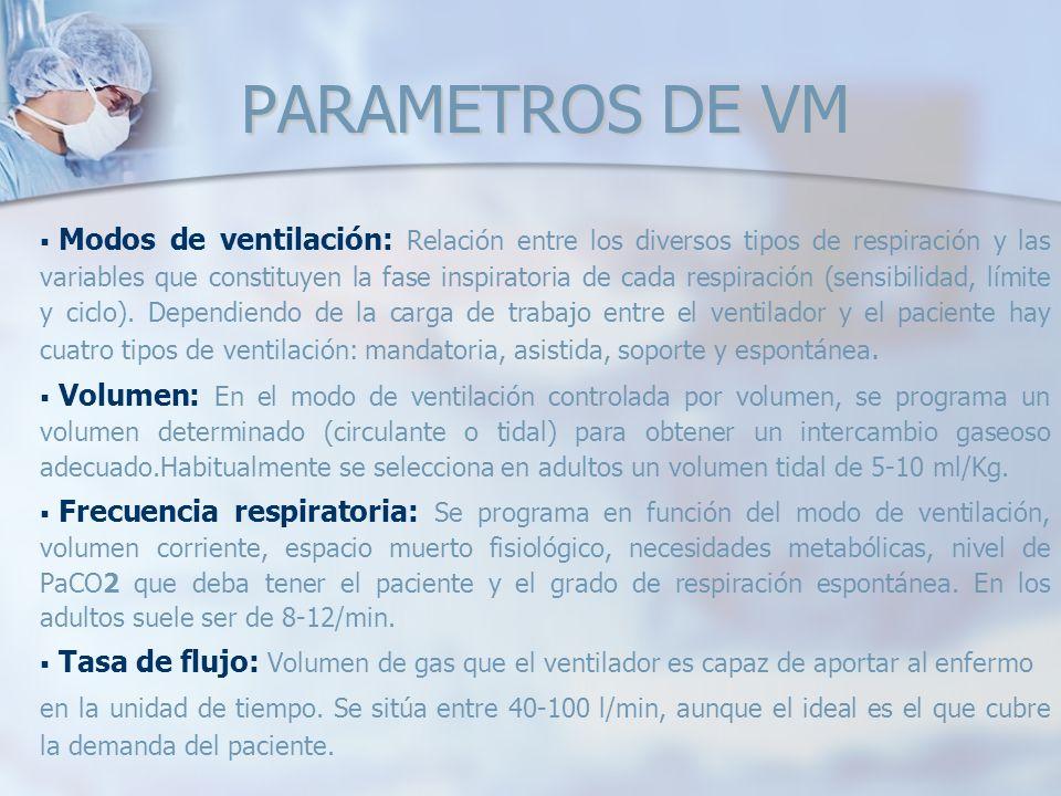 PARAMETROS DE VM Modos de ventilación: Relación entre los diversos tipos de respiración y las variables que constituyen la fase inspiratoria de cada r
