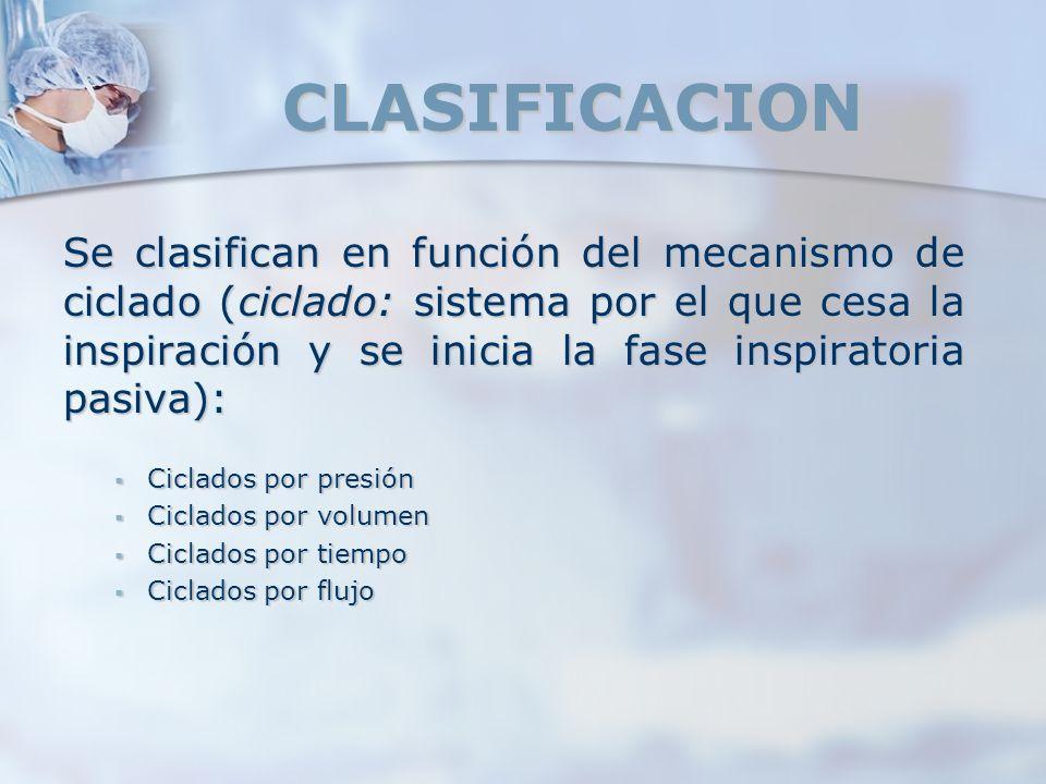 CLASIFICACION Se clasifican en función del mecanismo de ciclado (ciclado: sistema por el que cesa la inspiración y se inicia la fase inspiratoria pasi