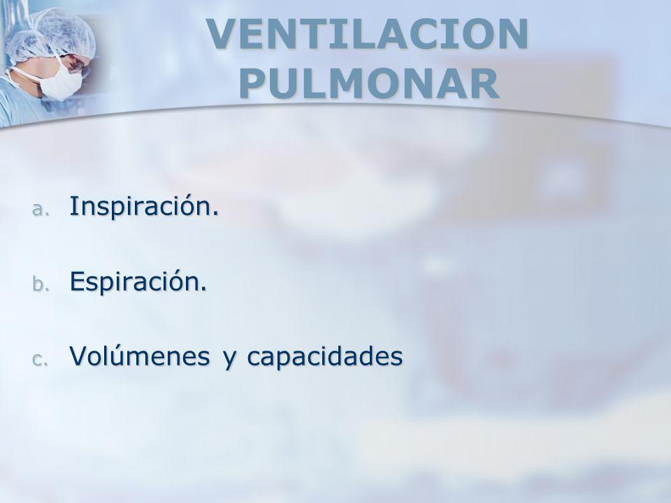 VENTILACION PULMONAR a. Inspiración. b. Espiración. c. Volúmenes y capacidades