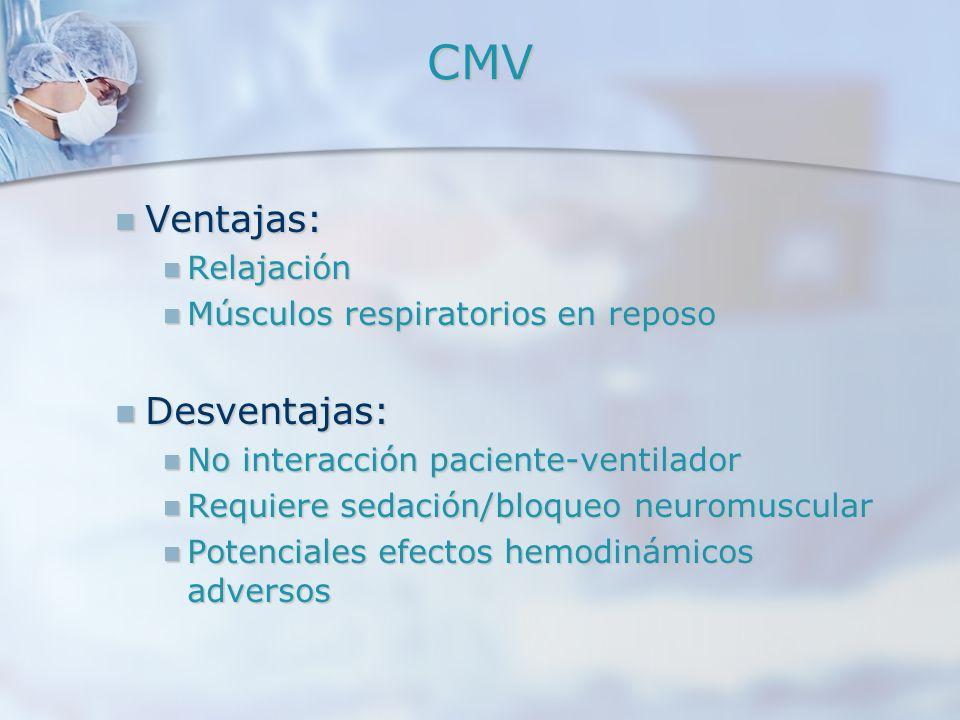 CMV Ventajas: Ventajas: Relajación Relajación Músculos respiratorios en reposo Músculos respiratorios en reposo Desventajas: Desventajas: No interacci