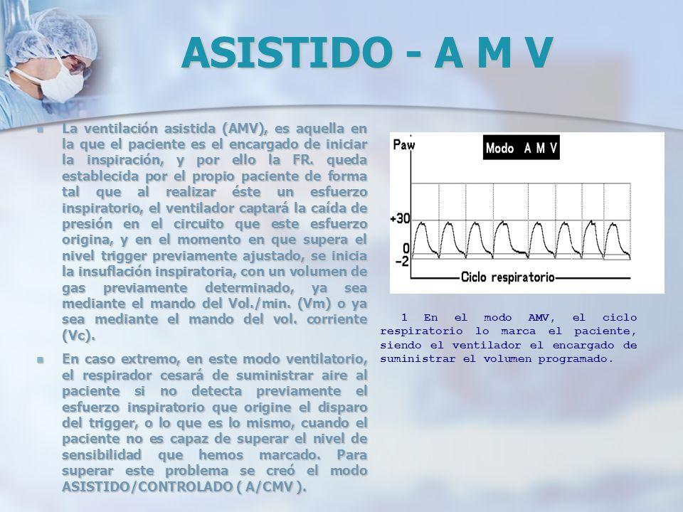ASISTIDO - A M V La ventilación asistida (AMV), es aquella en la que el paciente es el encargado de iniciar la inspiración, y por ello la FR. queda es