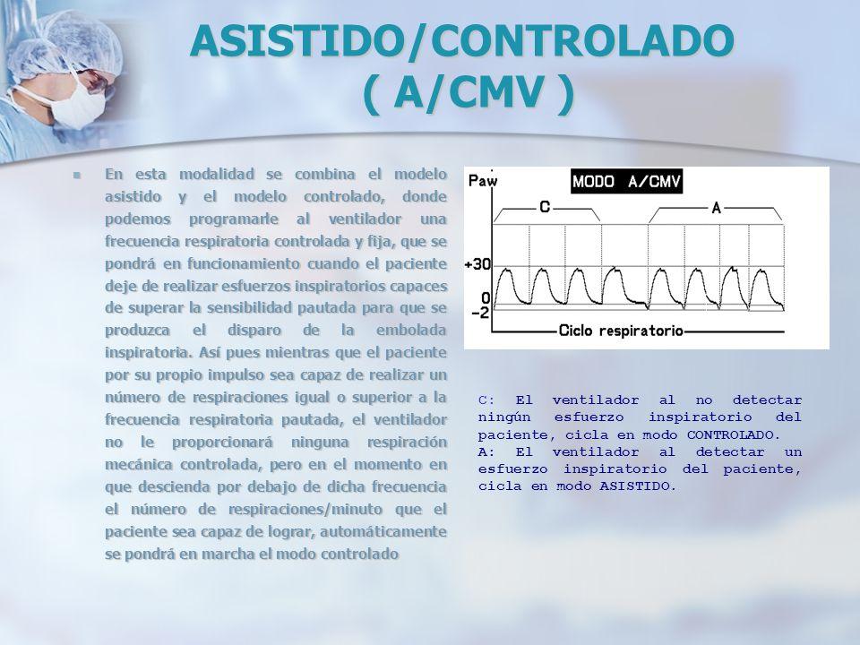 ASISTIDO/CONTROLADO ( A/CMV ) En esta modalidad se combina el modelo asistido y el modelo controlado, donde podemos programarle al ventilador una frec