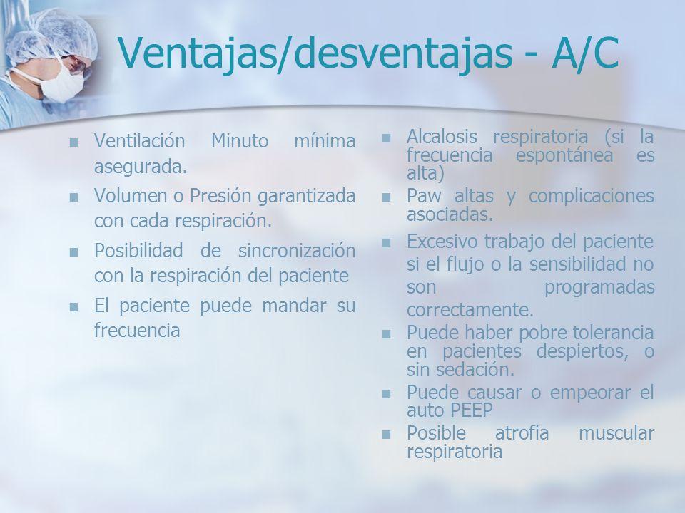 Ventajas/desventajas - A/C Ventilación Minuto mínima asegurada. Volumen o Presión garantizada con cada respiración. Posibilidad de sincronización con
