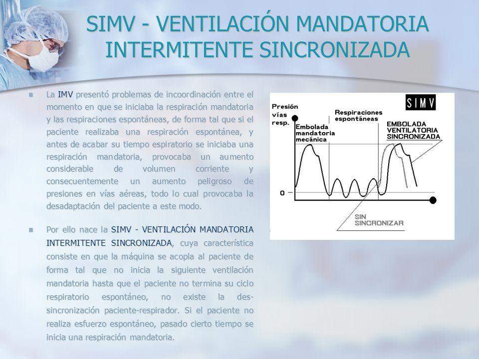 SIMV - VENTILACIÓN MANDATORIA INTERMITENTE SINCRONIZADA La IMV presentó problemas de incoordinación entre el momento en que se iniciaba la respiración