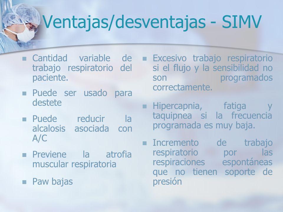 Ventajas/desventajas - SIMV Cantidad variable de trabajo respiratorio del paciente. Puede ser usado para destete Puede reducir la alcalosis asociada c