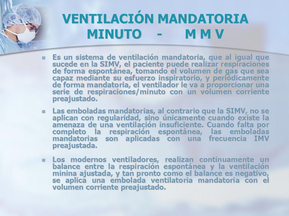 VENTILACIÓN MANDATORIA MINUTO - M M V Es un sistema de ventilación mandatoria, que al igual que sucede en la SIMV, el paciente puede realizar respirac