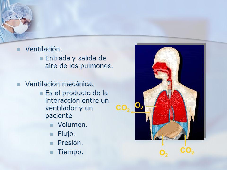 Ventilación. Ventilación. Entrada y salida de aire de los pulmones. Entrada y salida de aire de los pulmones. Ventilación mecánica. Ventilación mecáni