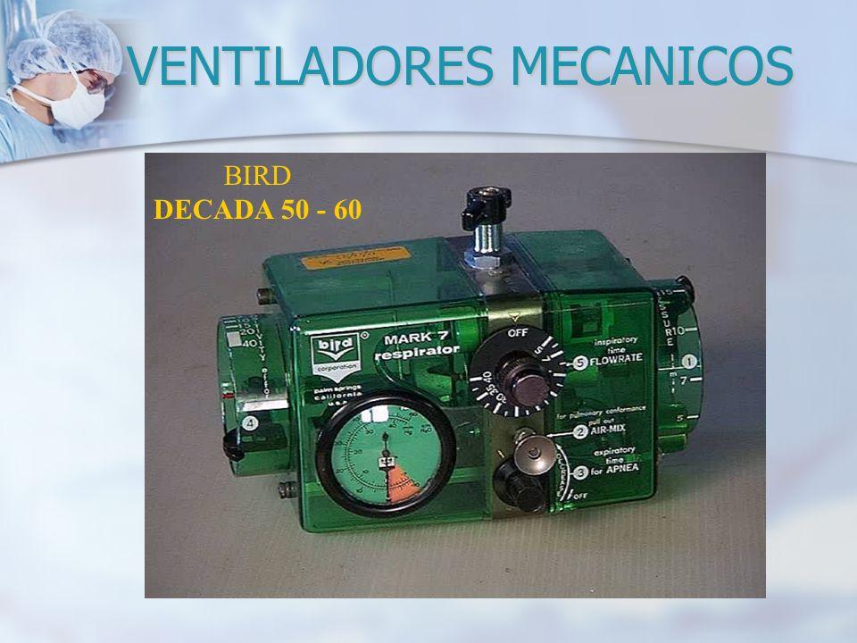 VENTILADORES MECANICOS BIRD DECADA 50 - 60