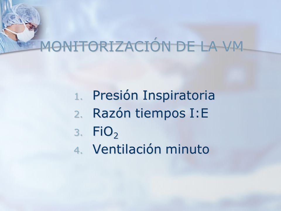 MONITORIZACIÓN DE LA VM 1. Presión Inspiratoria 2. Razón tiempos I:E 3. FiO 2 4. Ventilación minuto