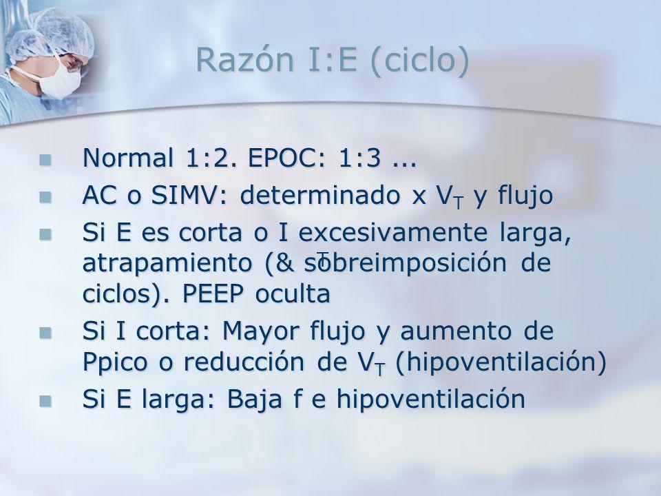 Razón I:E (ciclo) Normal 1:2. EPOC: 1:3... Normal 1:2. EPOC: 1:3... AC o SIMV: determinado x V T y flujo AC o SIMV: determinado x V T y flujo Si E es