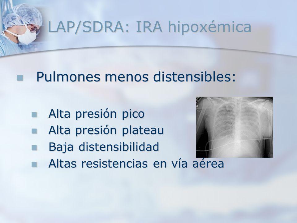 LAP/SDRA: IRA hipoxémica Pulmones menos distensibles: Pulmones menos distensibles: Alta presión pico Alta presión pico Alta presión plateau Alta presi
