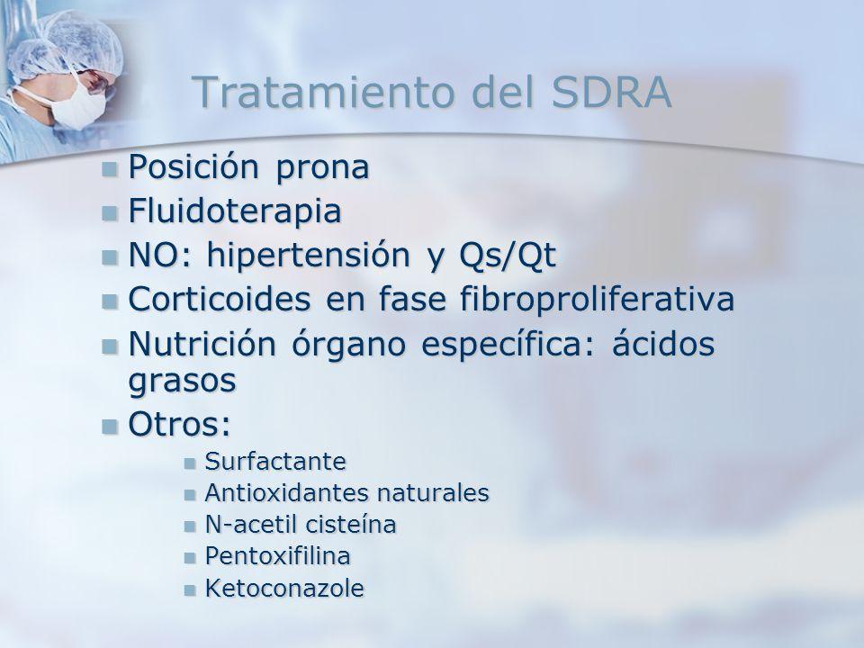 Tratamiento del SDRA Posición prona Posición prona Fluidoterapia Fluidoterapia NO: hipertensión y Qs/Qt NO: hipertensión y Qs/Qt Corticoides en fase f