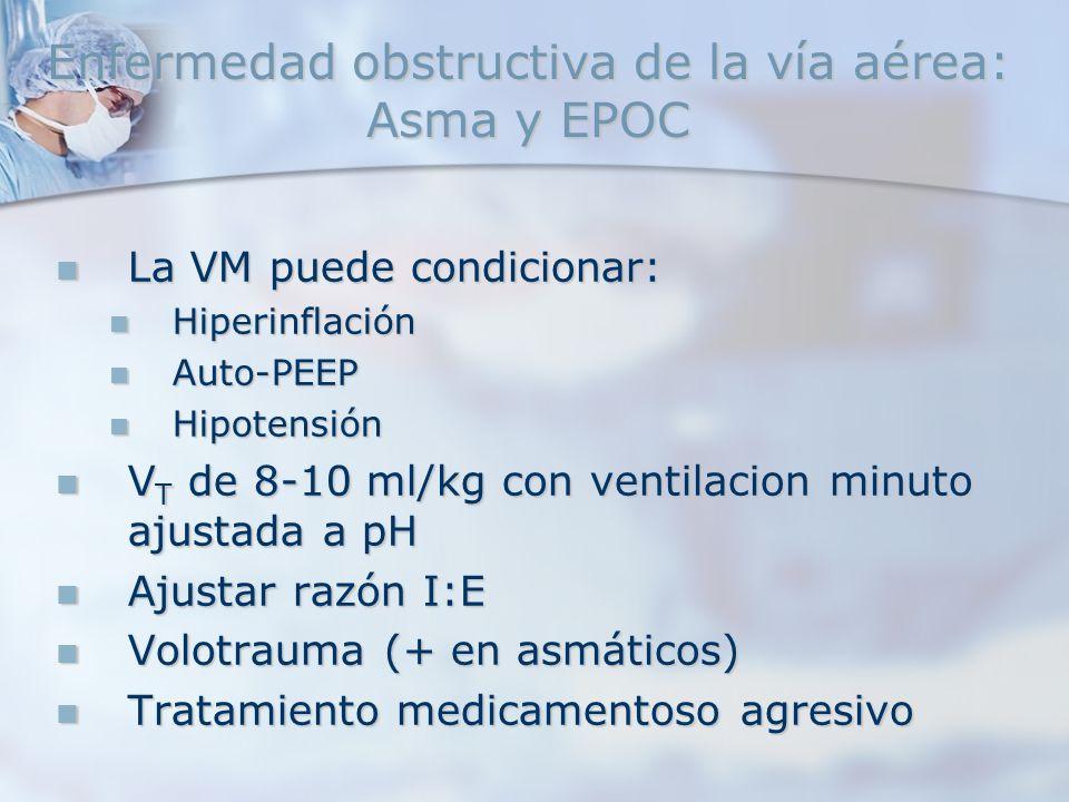 Enfermedad obstructiva de la vía aérea: Asma y EPOC La VM puede condicionar: La VM puede condicionar: Hiperinflación Hiperinflación Auto-PEEP Auto-PEE