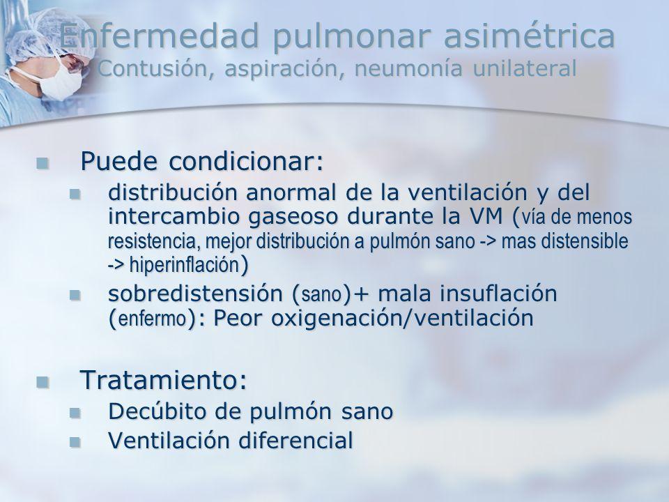 Enfermedad pulmonar asimétrica Contusión, aspiración, neumonía unilateral Puede condicionar: Puede condicionar: distribución anormal de la ventilación