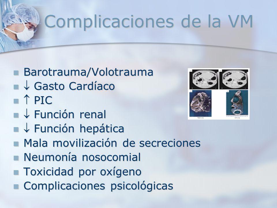 Complicaciones de la VM Barotrauma/Volotrauma Barotrauma/Volotrauma Gasto Cardíaco Gasto Cardíaco PIC PIC Función renal Función renal Función hepática