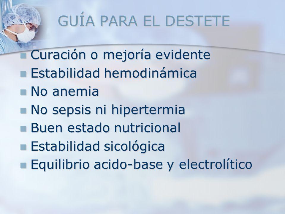 GUÍA PARA EL DESTETE Curación o mejoría evidente Curación o mejoría evidente Estabilidad hemodinámica Estabilidad hemodinámica No anemia No anemia No