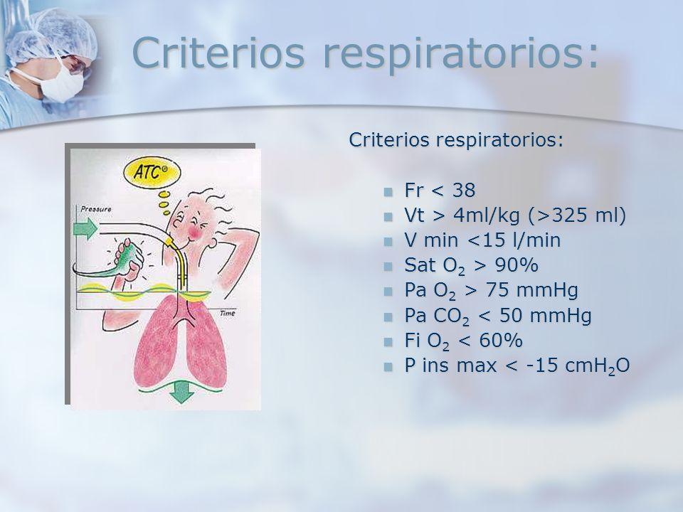 Criterios respiratorios: Fr < 38 Fr < 38 Vt > 4ml/kg (>325 ml) Vt > 4ml/kg (>325 ml) V min <15 l/min V min <15 l/min Sat O 2 > 90% Sat O 2 > 90% Pa O