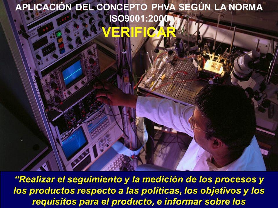 APLICACIÓN DEL CONCEPTO PHVA SEGÚN LA NORMA ISO9001:2000 VERIFICAR Realizar el seguimiento y la medición de los procesos y los productos respecto a la