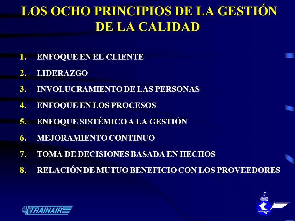 LOS OCHO PRINCIPIOS DE LA GESTIÓN DE LA CALIDAD LOS OCHO PRINCIPIOS DE LA GESTIÓN DE LA CALIDAD 1. ENFOQUE EN EL CLIENTE 2. LIDERAZGO 3. INVOLUCRAMIEN
