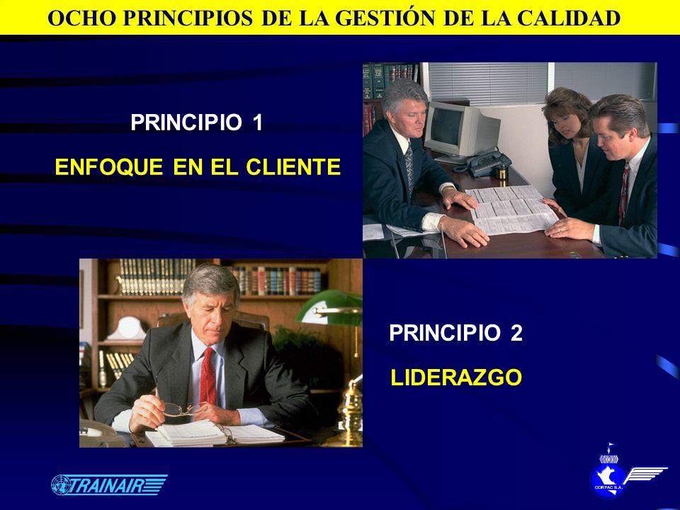 PRINCIPIO 1 ENFOQUE EN EL CLIENTE OCHO PRINCIPIOS DE LA GESTIÓN DE LA CALIDAD PRINCIPIO 2 LIDERAZGO