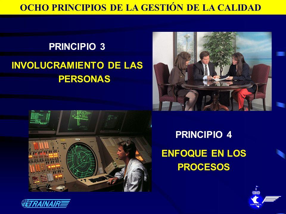 PRINCIPIO 3 INVOLUCRAMIENTO DE LAS PERSONAS OCHO PRINCIPIOS DE LA GESTIÓN DE LA CALIDAD PRINCIPIO 4 ENFOQUE EN LOS PROCESOS