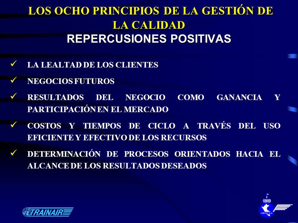 LOS OCHO PRINCIPIOS DE LA GESTIÓN DE LA CALIDAD REPERCUSIONES POSITIVAS LOS OCHO PRINCIPIOS DE LA GESTIÓN DE LA CALIDAD REPERCUSIONES POSITIVAS LA LEA
