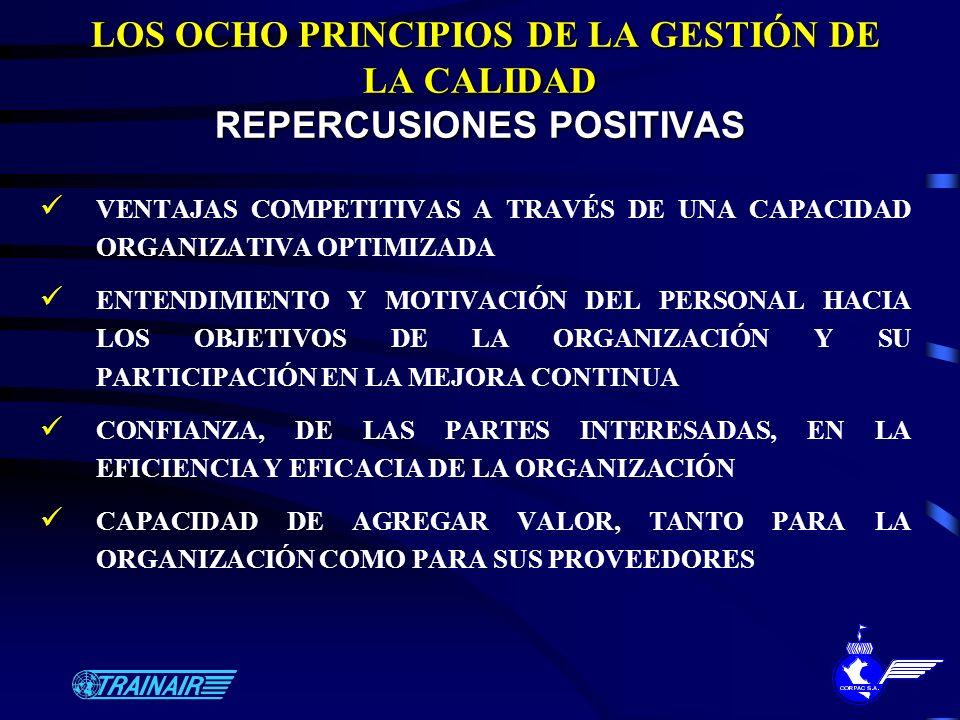 LOS OCHO PRINCIPIOS DE LA GESTIÓN DE LA CALIDAD REPERCUSIONES POSITIVAS LOS OCHO PRINCIPIOS DE LA GESTIÓN DE LA CALIDAD REPERCUSIONES POSITIVAS VENTAJ