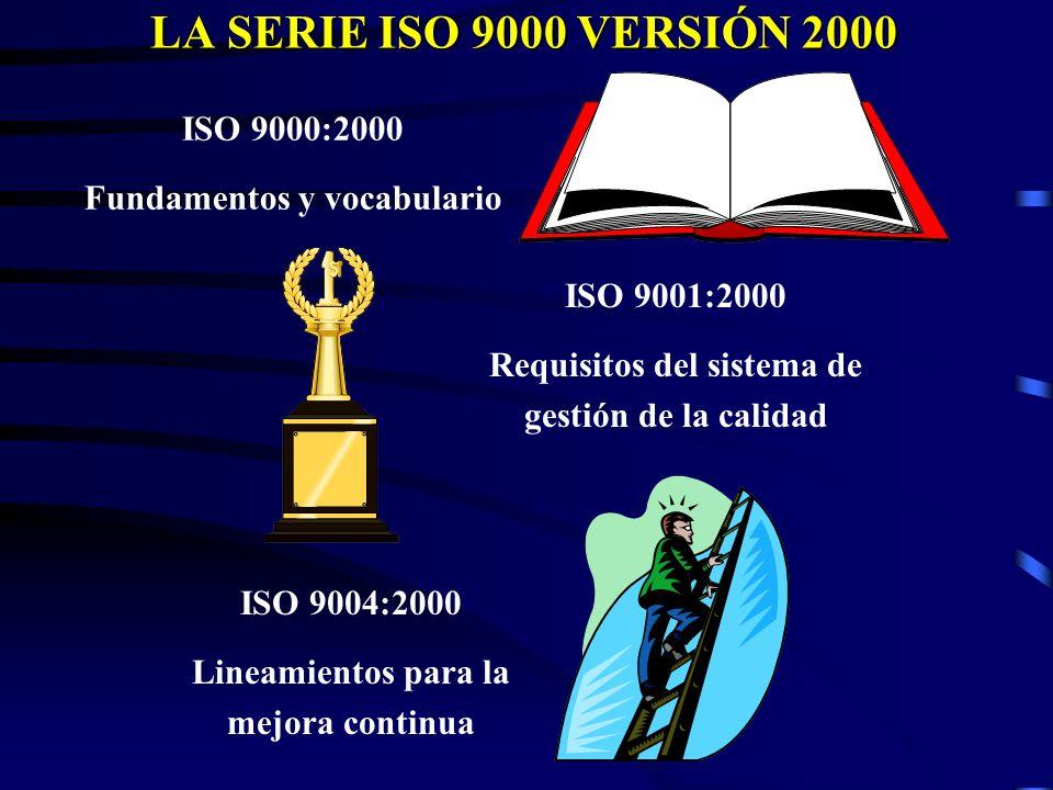 LA SERIE ISO 9000 VERSIÓN 2000 LA SERIE ISO 9000 VERSIÓN 2000 ISO 9000:2000 Fundamentos y vocabulario ISO 9001:2000 Requisitos del sistema de gestión