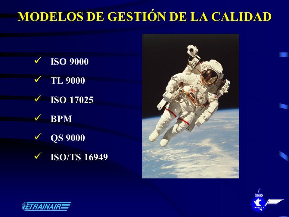 MODELOS DE GESTIÓN DE LA CALIDAD ISO 9000 TL 9000 ISO 17025 BPM QS 9000 ISO/TS 16949