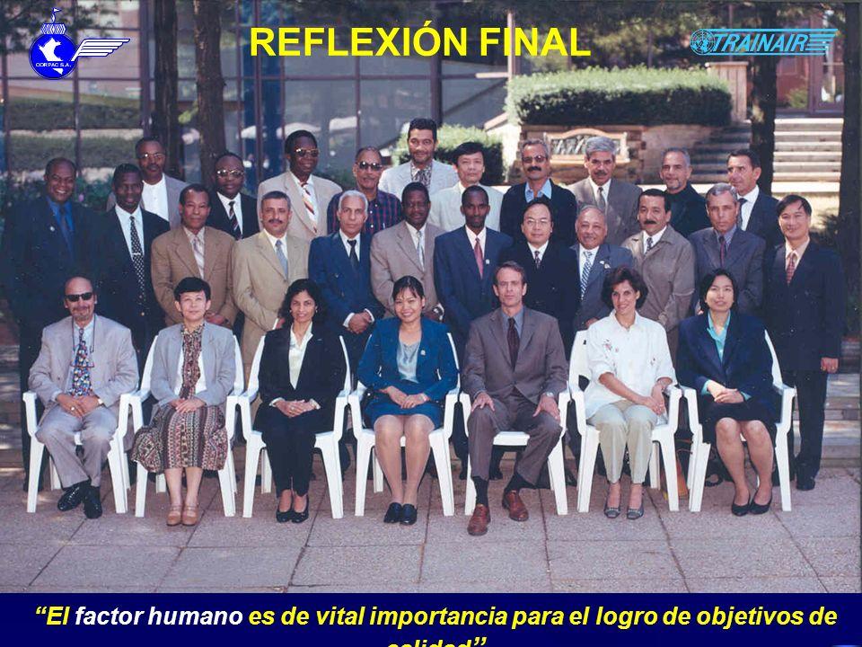 REFLEXIÓN FINAL El factor humano es de vital importancia para el logro de objetivos de calidad