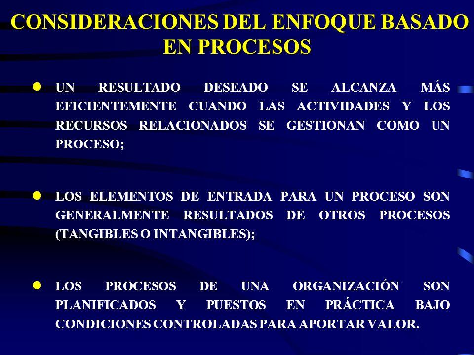 CONSIDERACIONES DEL ENFOQUE BASADO EN PROCESOS CONSIDERACIONES DEL ENFOQUE BASADO EN PROCESOS UN RESULTADO DESEADO SE ALCANZA MÁS EFICIENTEMENTE CUAND