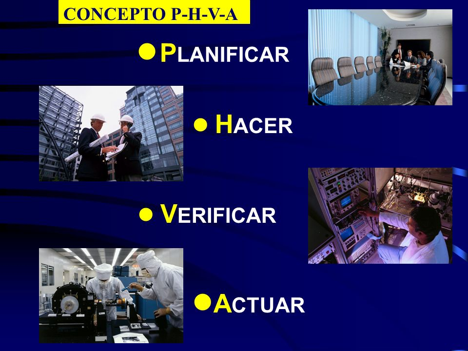 APLICACIÓN DEL CONCEPTO PHVA SEGÚN LA NORMA ISO9001:2000 PLANIFICAR Establecer los objetivos y procesos necesarios para conseguir resultados de acuerdo a los requisitos del cliente y las políticas de la organización