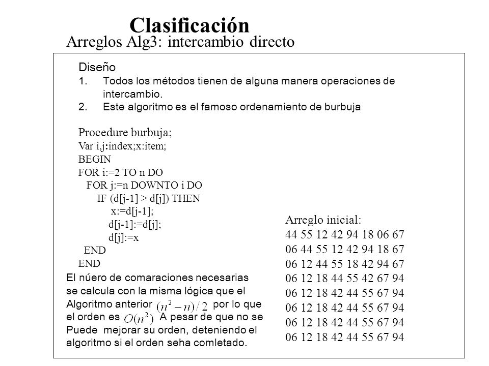 Arreglos Alg3: intercambio directo Diseño 1.Todos los métodos tienen de alguna manera operaciones de intercambio. 2.Este algoritmo es el famoso ordena