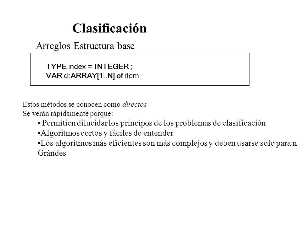 Clasificación Arreglos Estructura base TYPE index = INTEGER ; VAR d:ARRAY[1..N] of item Estos métodos se conocen como directos Se verán rápidamente po