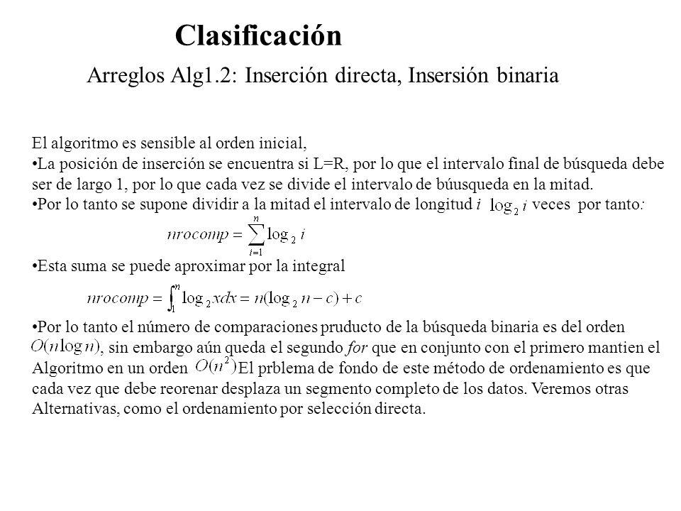 Clasificación Arreglos Alg1.2: Inserción directa, Insersión binaria El algoritmo es sensible al orden inicial, La posición de inserción se encuentra s