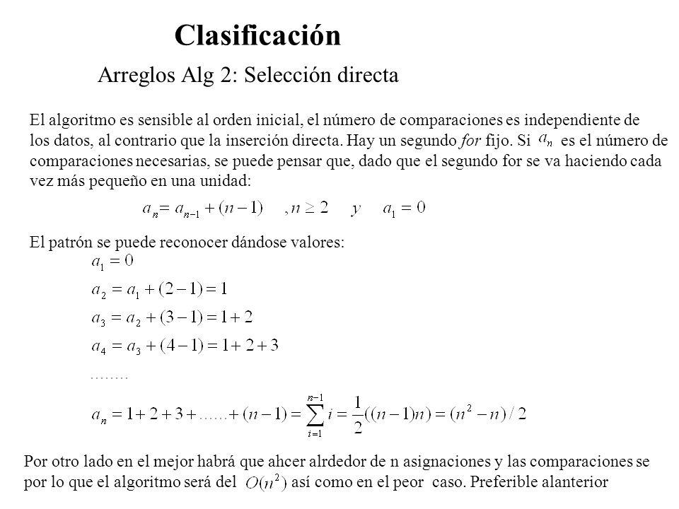 Arreglos Alg 2: Selección directa El algoritmo es sensible al orden inicial, el número de comparaciones es independiente de los datos, al contrario qu