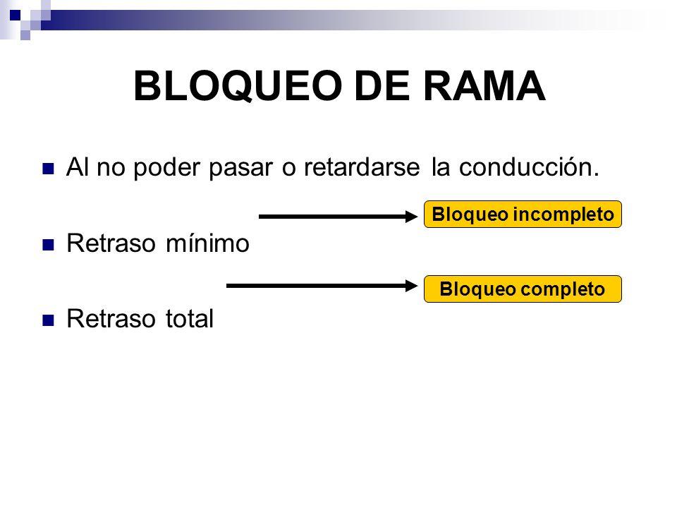 07/05/2014 Asistolia AusenteComplejo QRS AusenteIntervalo PR AusenteOnda P Marcapasos Ritmo No hay actividad eléctrica Frecuencia Asistolia Reglas de Interpretación No hay actividad eléctrica
